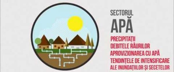 Embedded thumbnail for What does climate change mean? Mitigation and adaptation in Romania