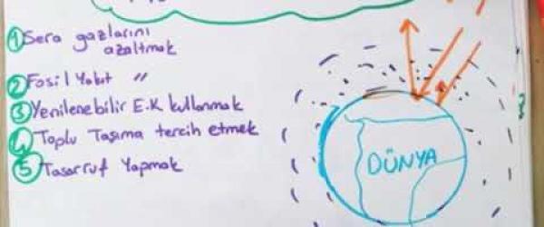 Embedded thumbnail for iklim değişikliği
