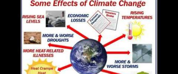 Embedded thumbnail for Cause of climate change